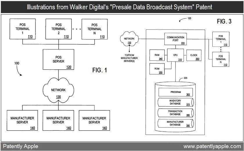 Nova patente da Walker Digital
