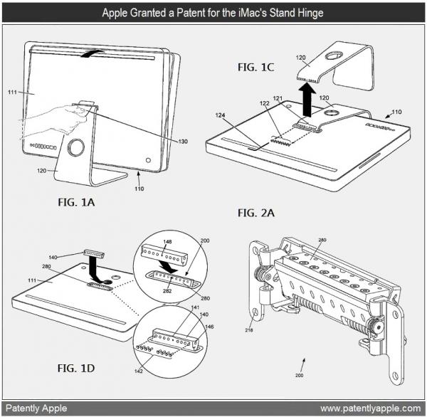 Patente da dobradiça do iMac