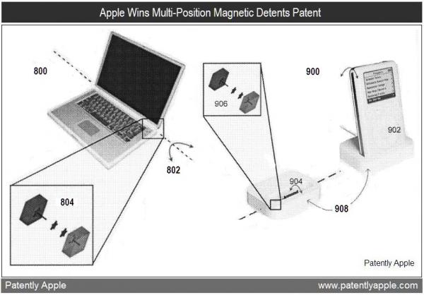 Patente de articulação com freios magnéticos
