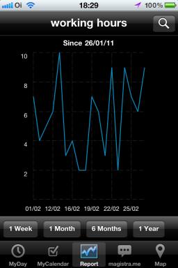 ScoreMyDay - iPhone