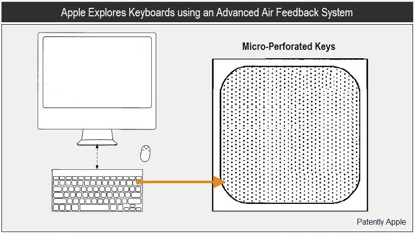 Patente de teclas microperfuradas