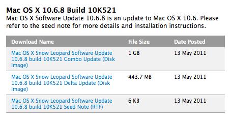 Mac OS X 10.6.8 build 10K521