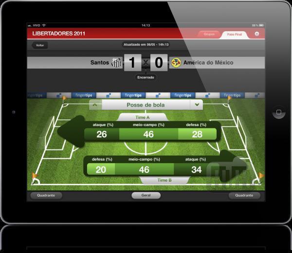 Copa Libertadores no iPad