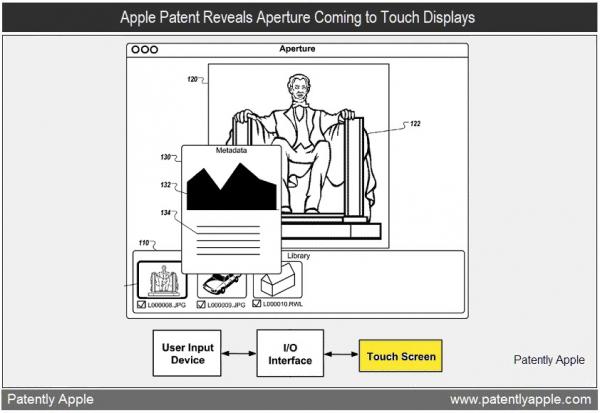 Patente da interface do Aperture
