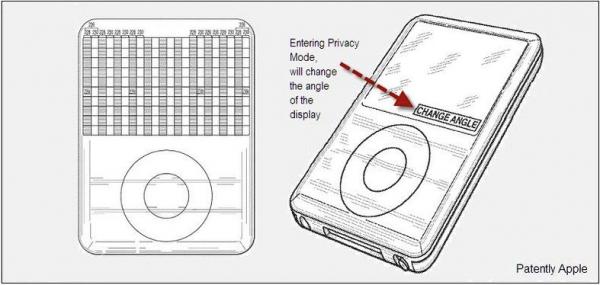 Patente da Apple