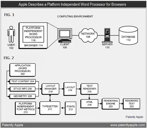 Patente de exibição de layouts em web apps