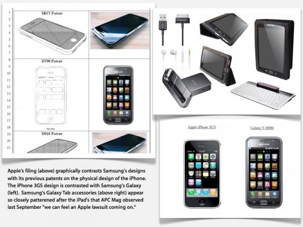 Produtos da Apple comparados com os da Samsung