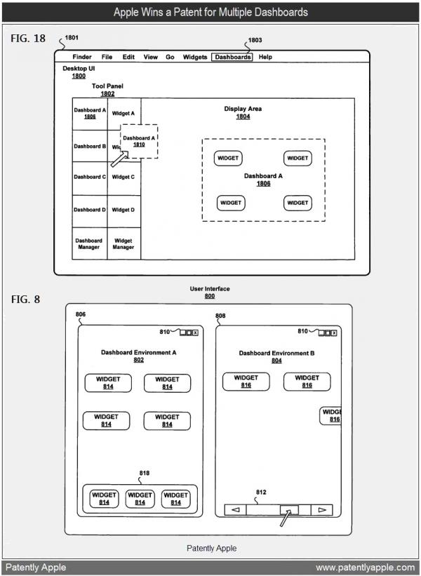 Patente de múltiplos Dashboards