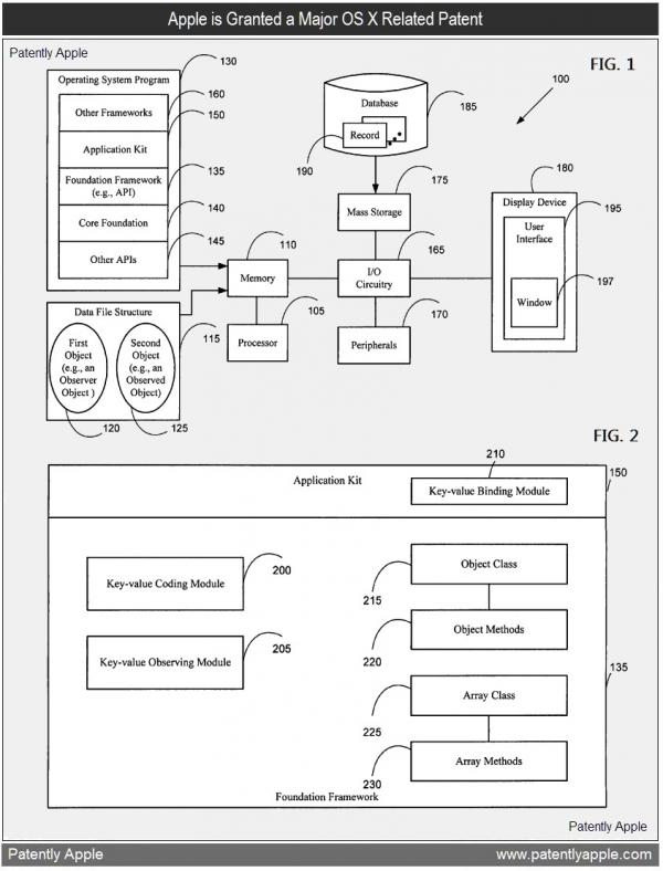 Patente de fundação do Mac OS X