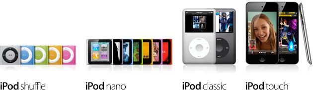 Família atual de iPods