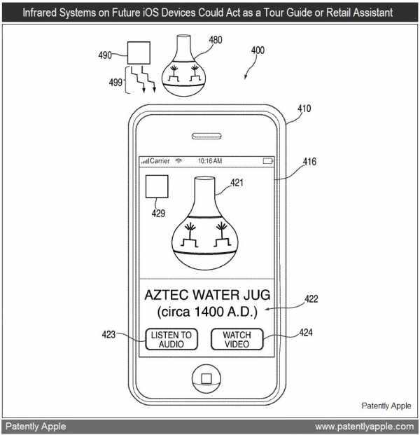 Patente de câmera e sensor infravermelho