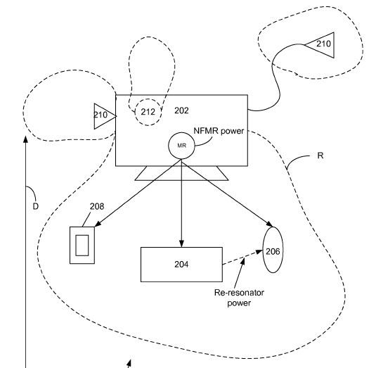 Patente de recarregador sem fio