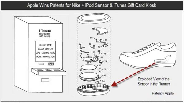 Patente de quiosque e Nike+