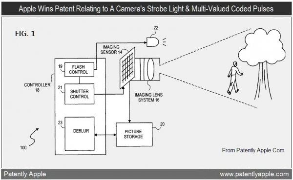 Patente de flash para adicionar informações a fotos