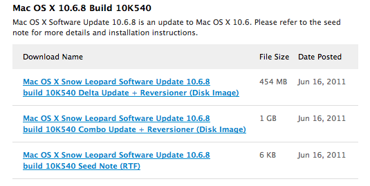 Mac OS X Snow Leopard 10.6.8 build 10K540
