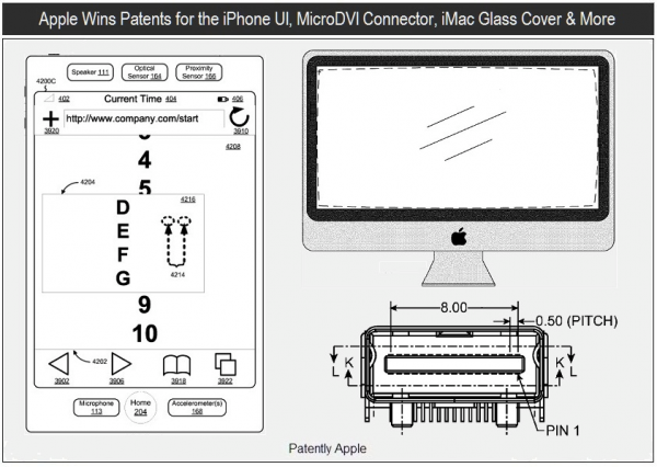 Patentes de interface do iPhone, iMac sem bordas e Micro-DVI