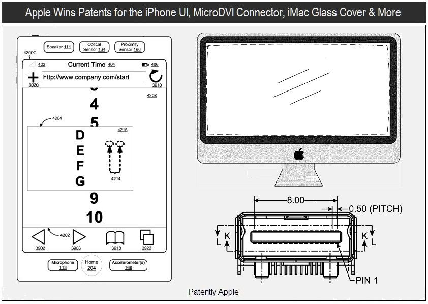 Patentes de interface do iPhone, iMac sem bordas e Micro-DVI