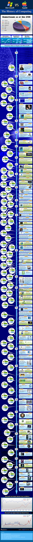 Infográfico Apple vs. Microsoft