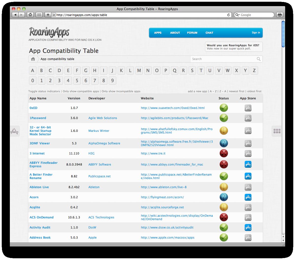 RoaringApps - Compatibilidade com o OS X Lion