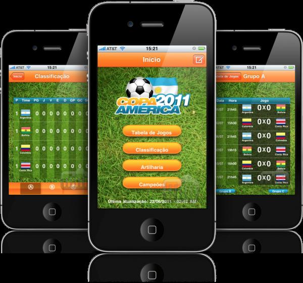 Copa América 2011 - iPhones