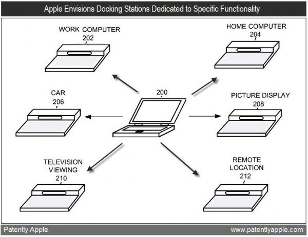 Patente de docks inteligentes para MacBooks