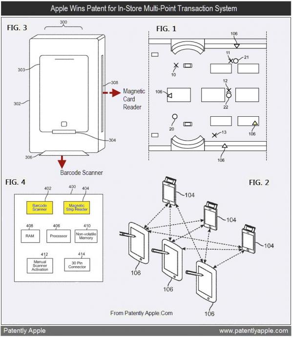 Patente de sistema de vendas