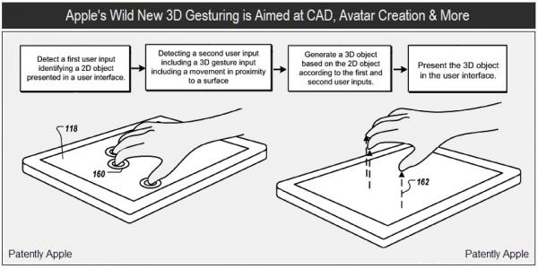Patente de gestos 3D