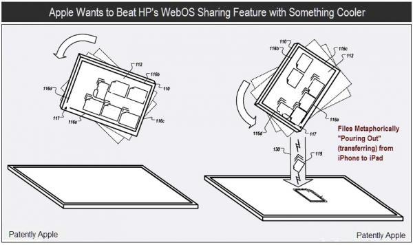 Patente de gestos para transferir arquivos
