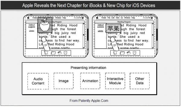 Patente de iBook enriquecido