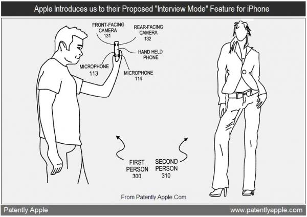 Patente de sistema de entrevistas para iPhone