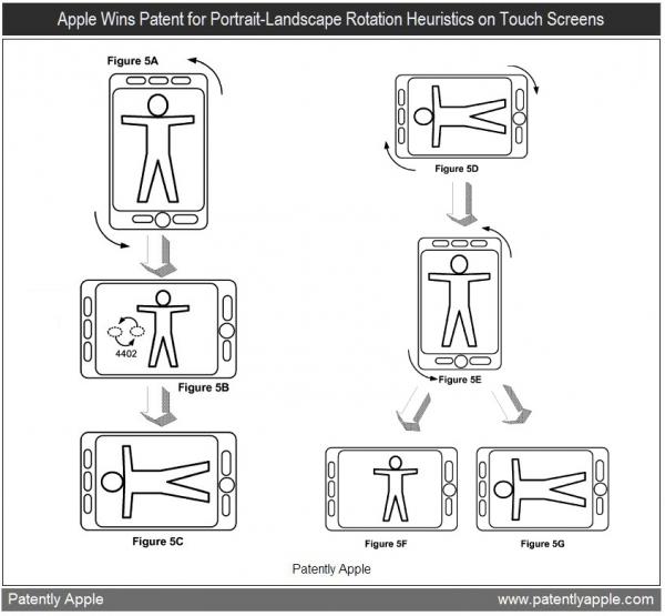 Patente sobre mudança de orientação do iPhone