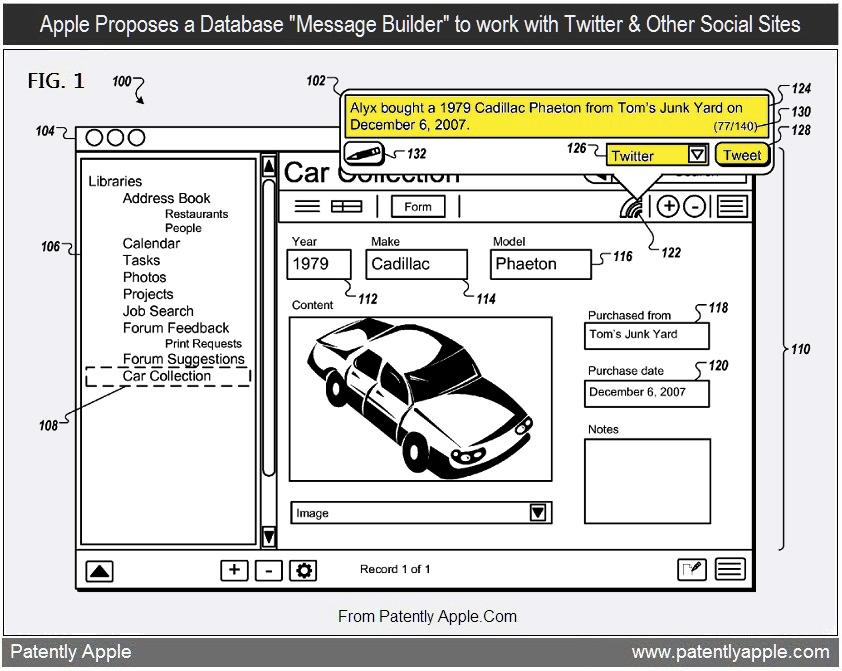 Patente de autocomposição de mensagens