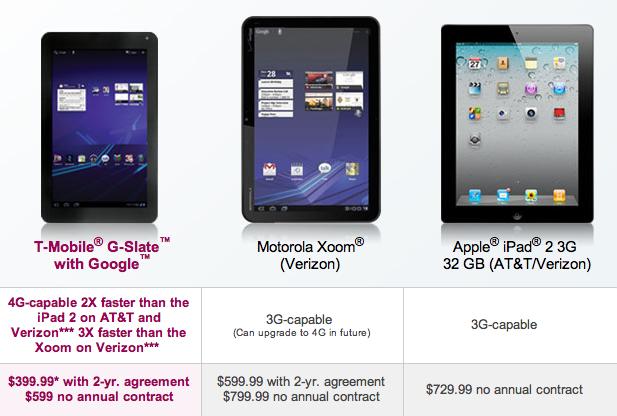 Tabela comparativa de tablets - T-Mobile