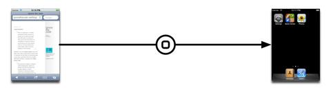 Funcionamento do botão Home, circa 2007 - Lukas Mathis