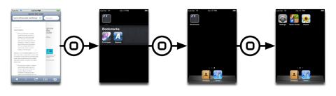 Funcionamento do botão Home, circa 2011 - Lukas Mathis