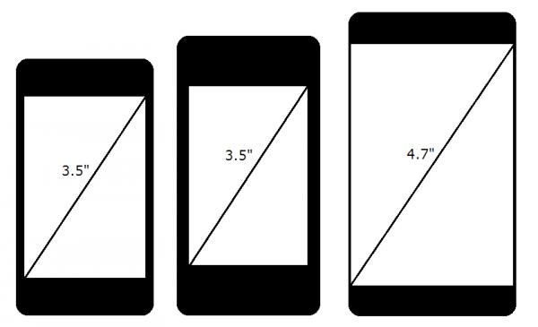 Comparação de tamanhos de iPhones