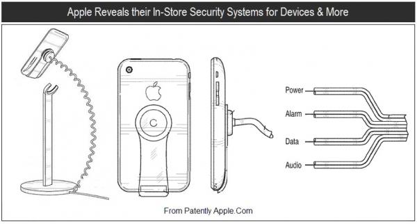 Patente de cabo de segurança para gadgets em lojas
