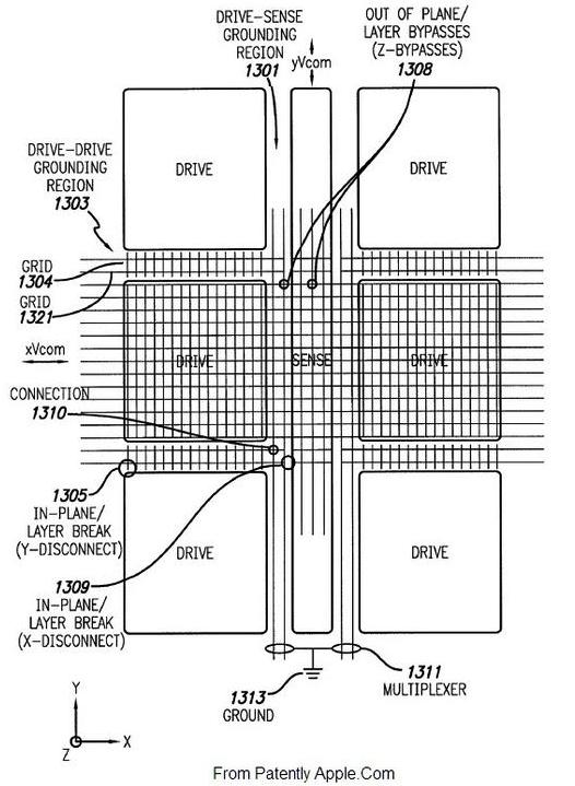 Patente de touchscreen integrada a display