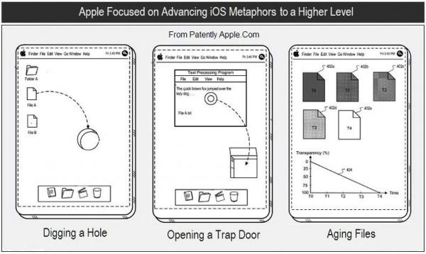 Patente de interfaces intuitivas