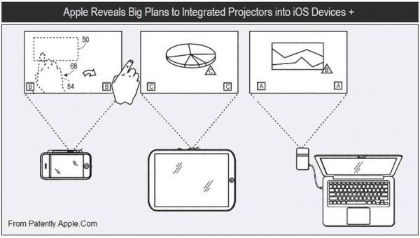 Patente de projetores em tudo