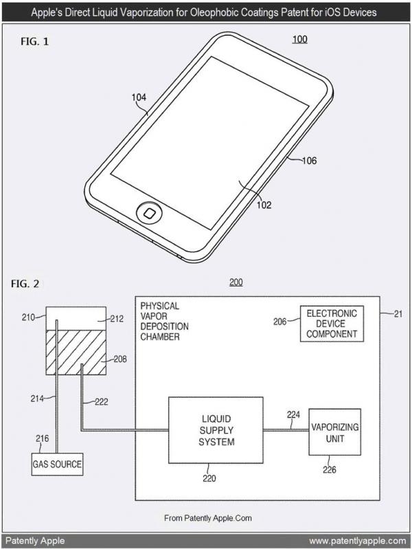 Patente de aplicação de revestimento oleofóbico