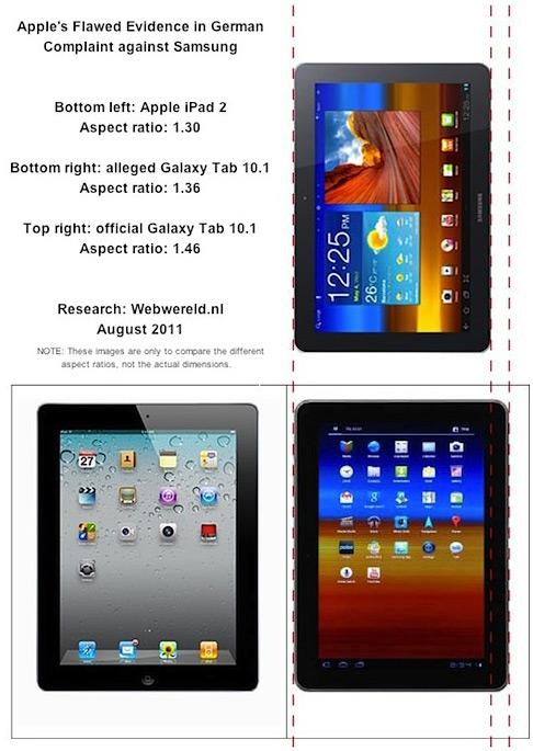 Prova da Apple contra a Samsung na Europa