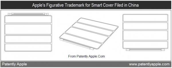 Patente da estrutura da Smart Cover
