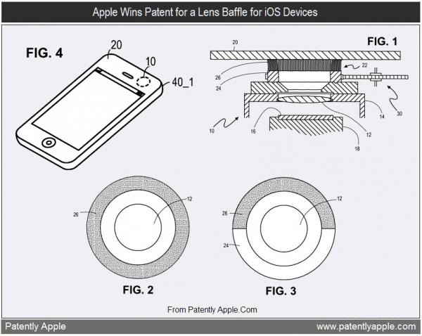 Patente de escudo para lentes