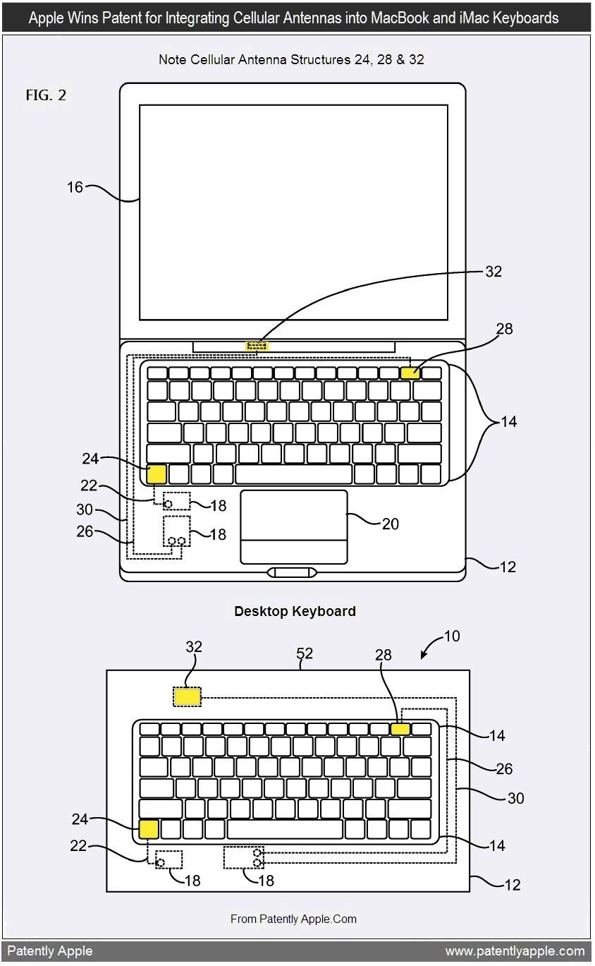 Patente de teclado com antenas