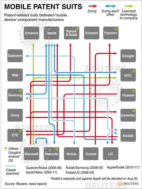 Infográfico de processos mobile