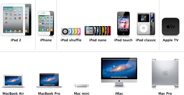 Linha de produtos da Apple