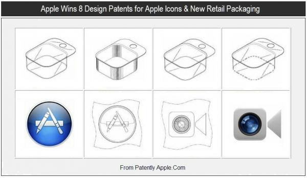 Patente de embalagem e ícones do FaceTime e da Mac App Store
