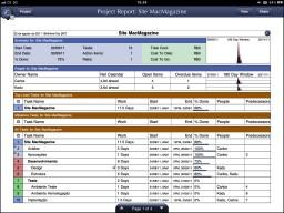 SG Project Pro - iPad