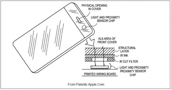 Patente de sensor de luminosidade do iPhone